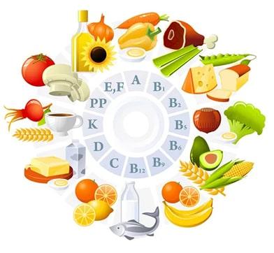 Витамины для пищевого производства