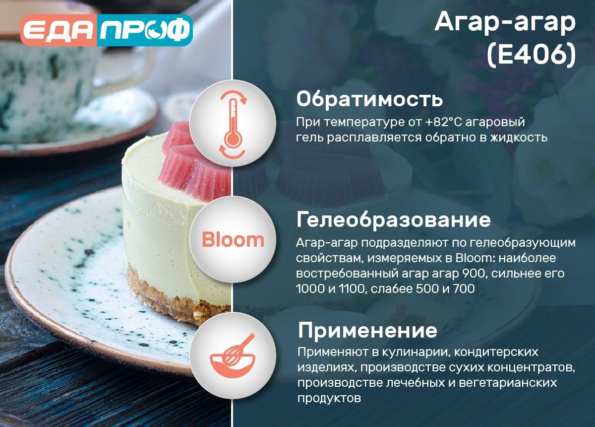 инфографика с преимуществами Агар-агар (E406)